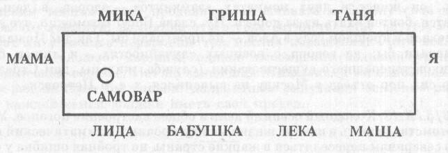 Проститутки Новосибирска - интим услуги путаны шлюхи Новосибирска