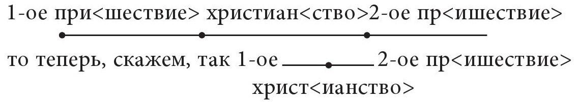 doroge-shkolu-sochinenie-po-svobodnoy-teme-taras-bulba-harakter-rozhdenniy-vremenem-chelovek